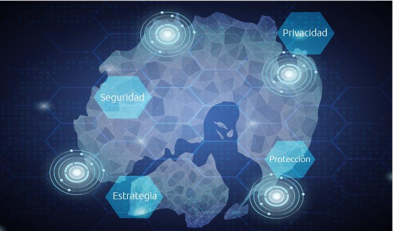 Ciberseguridad como Estrategia Nacional